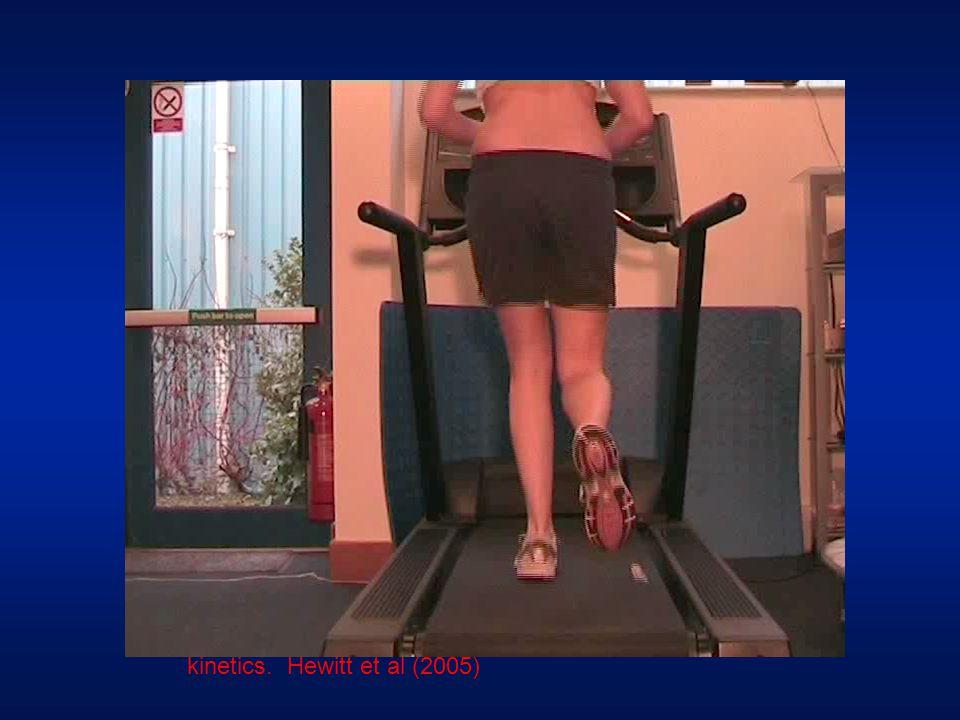 Weak Glutei muscles create pelvic shear and alter kinetics
