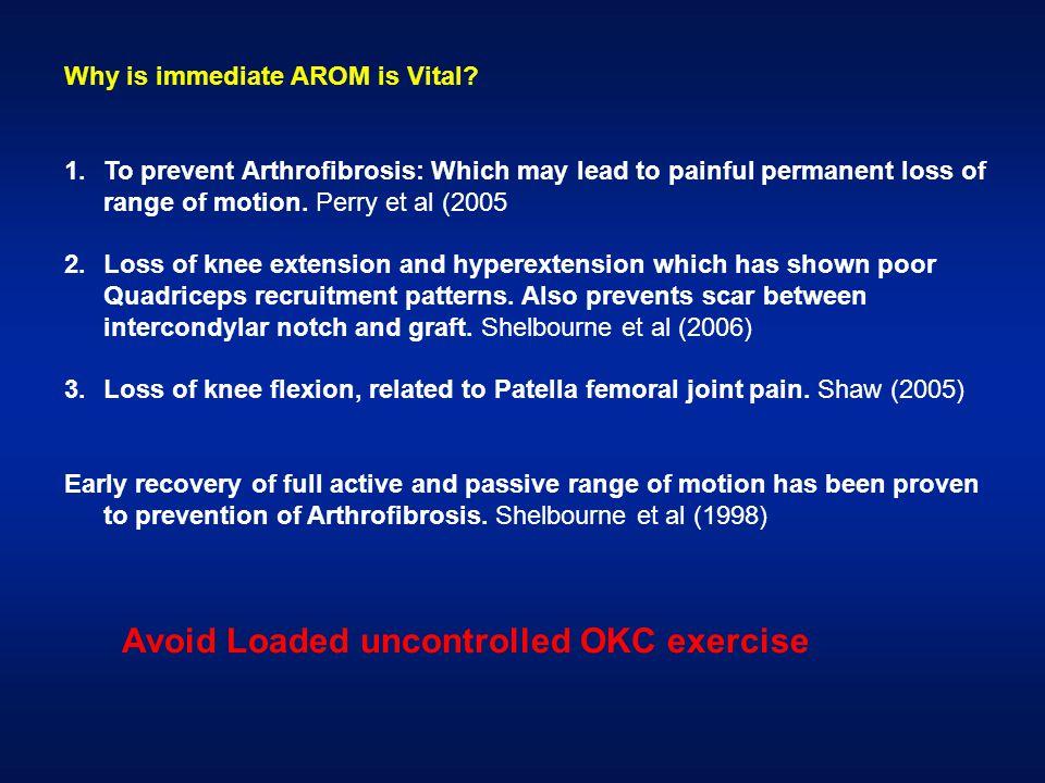 Avoid Loaded uncontrolled OKC exercise