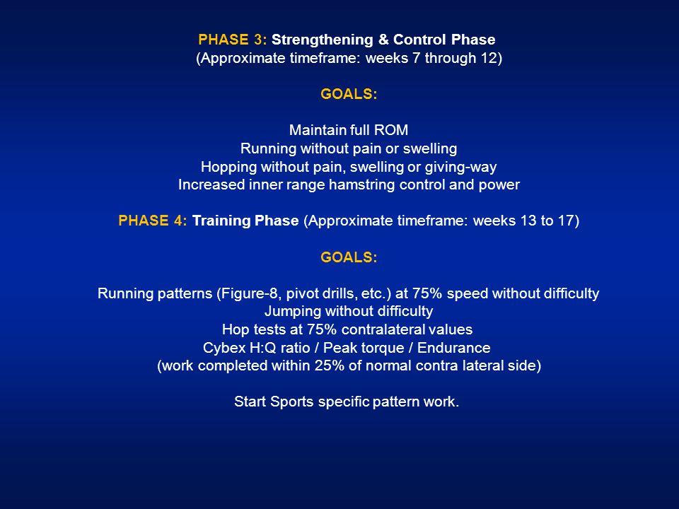PHASE 3: Strengthening & Control Phase