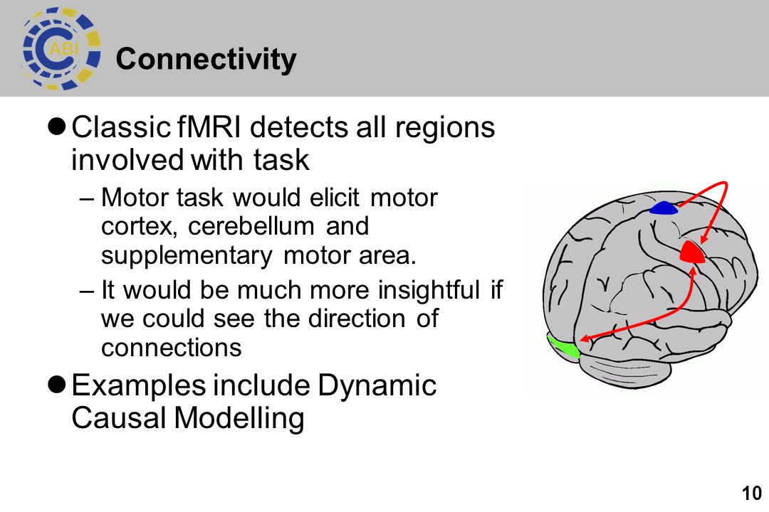Classic fMRI detects all regions involved with task