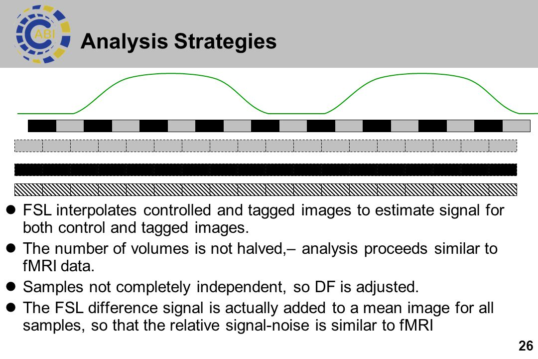 Analysis Strategies FSL interpolates controlled and tagged images to estimate signal for both control and tagged images.