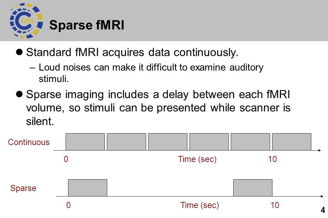Sparse fMRI Standard fMRI acquires data continuously.