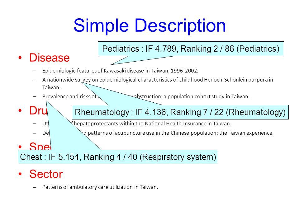 Simple Description Disease Drug Specialty Sector