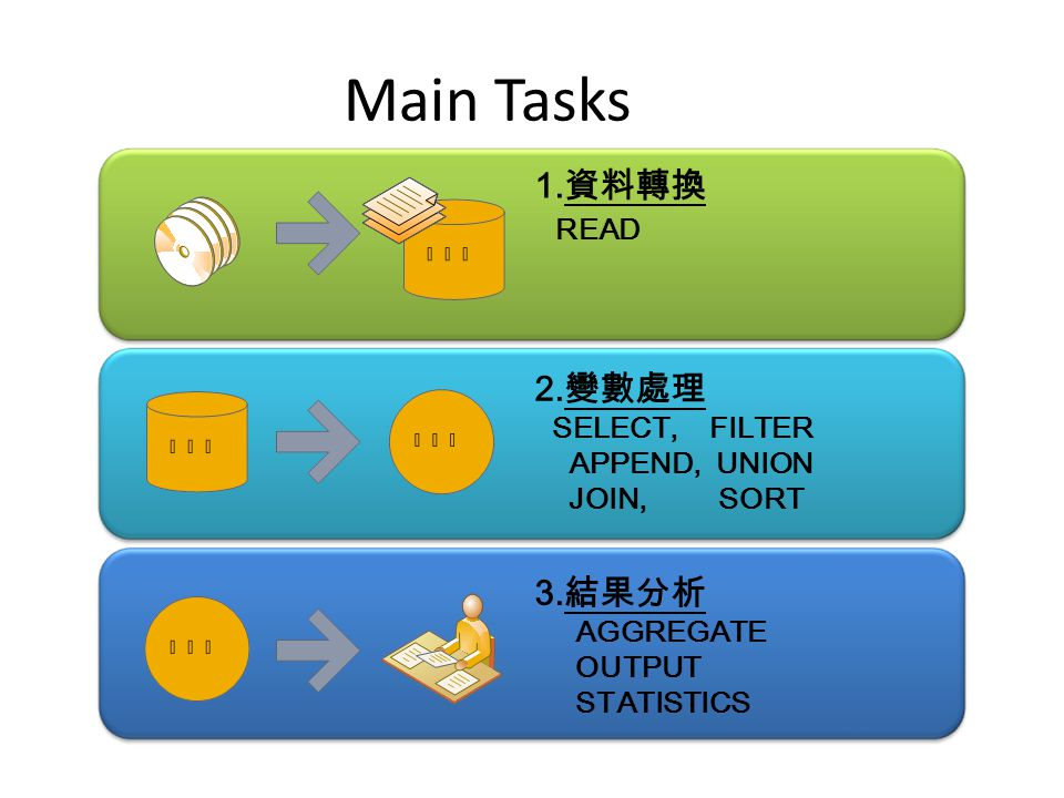 Main Tasks 1.資料轉換 READ 2.變數處理 3.結果分析 SELECT, FILTER APPEND, UNION