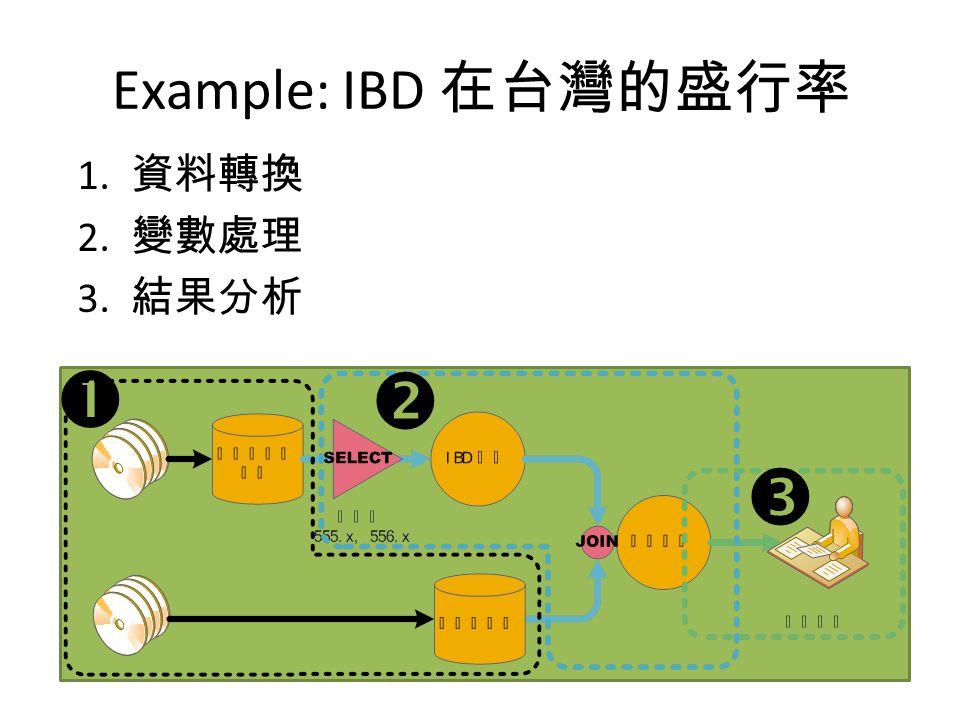 Example: IBD 在台灣的盛行率 資料轉換 變數處理 結果分析   