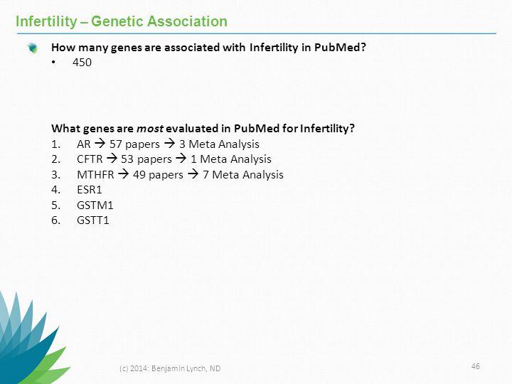 Infertility – Genetic Association