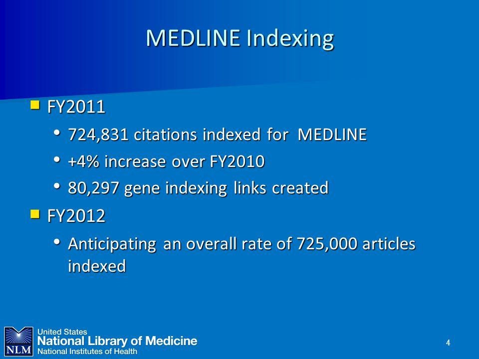 MEDLINE Indexing FY2011 FY2012 724,831 citations indexed for MEDLINE