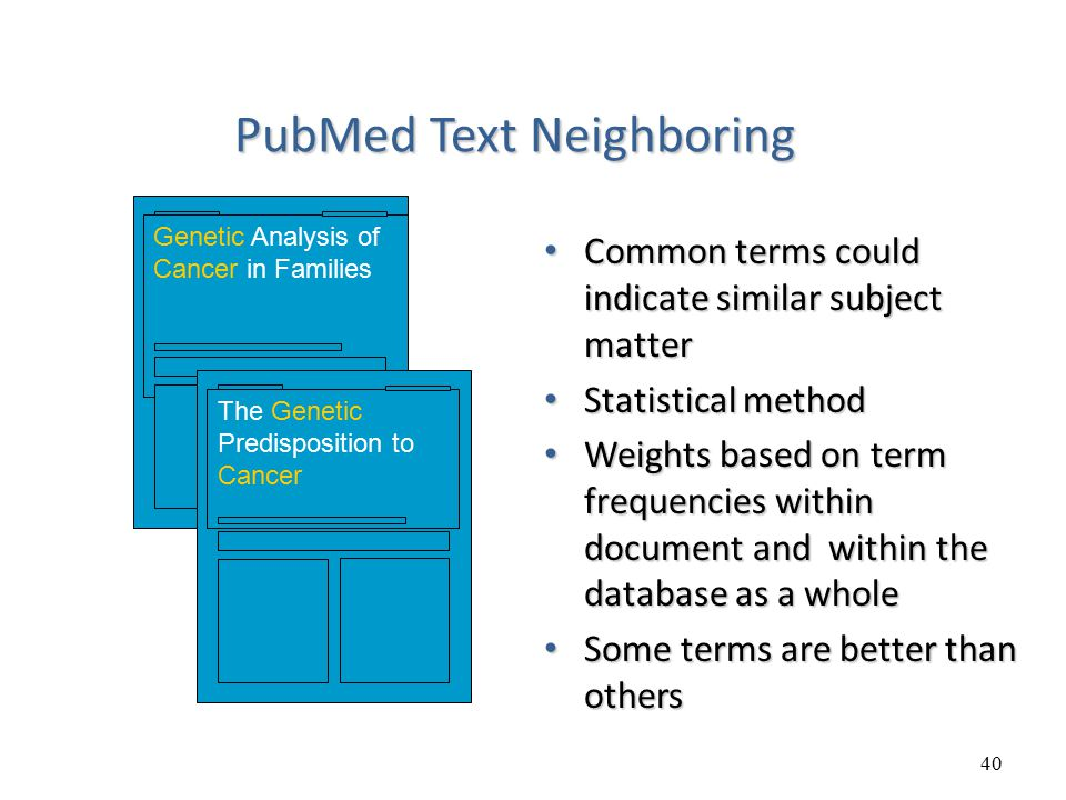 PubMed Text Neighboring