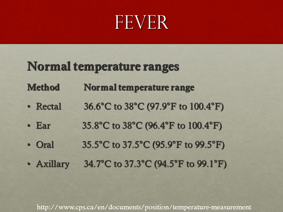 Is 97.9 A Low Grade Fever