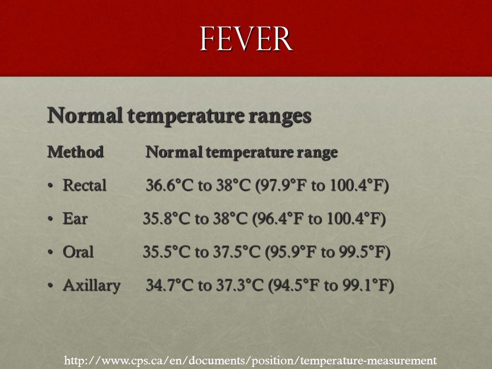 Fever Normal temperature ranges Method Normal temperature range