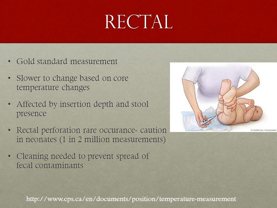 Rectal Gold standard measurement