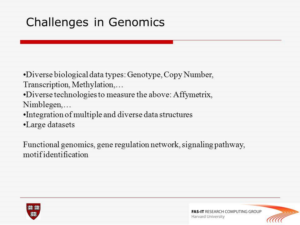 Challenges in Genomics