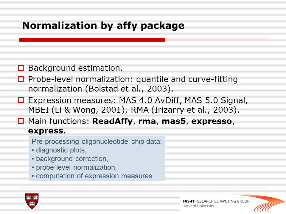 Normalization by affy package