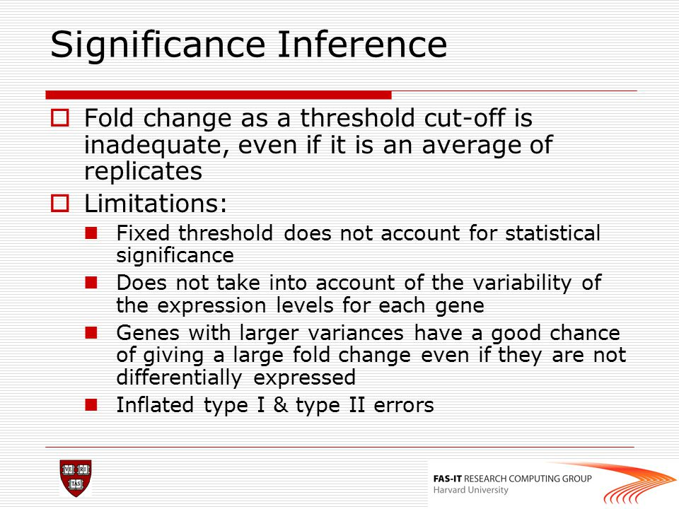 Significance Inference