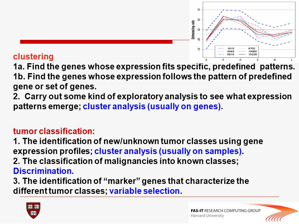 clustering 1a. Find the genes whose expression fits specific, predefined patterns.