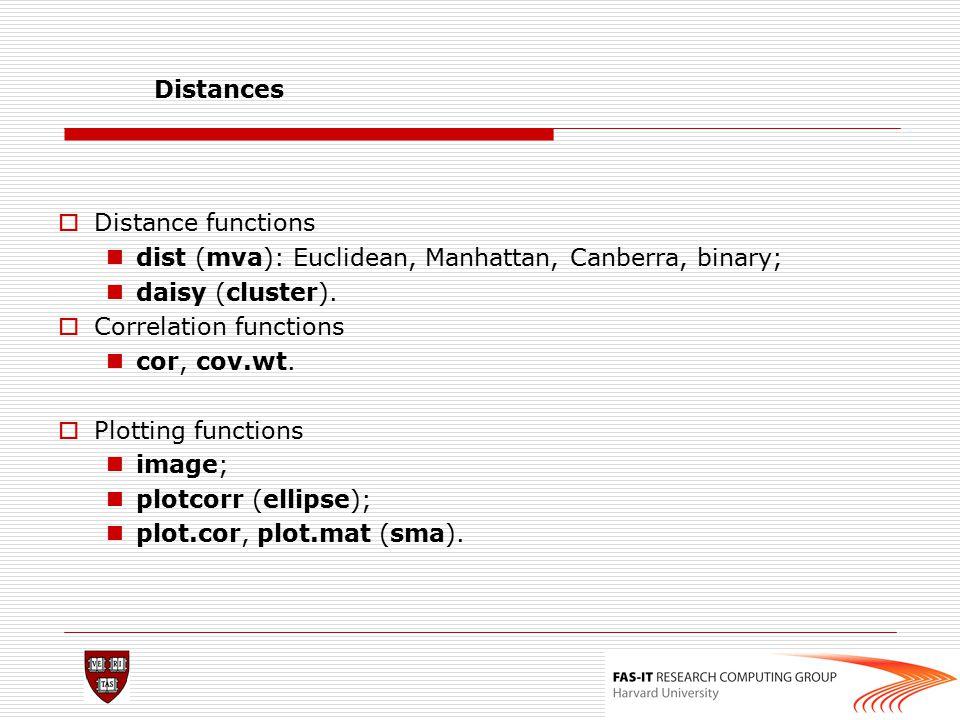Distances Distance functions. dist (mva): Euclidean, Manhattan, Canberra, binary; daisy (cluster).