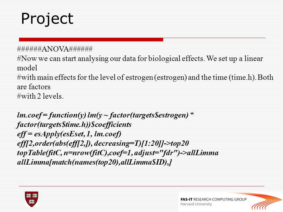 Project ######ANOVA######