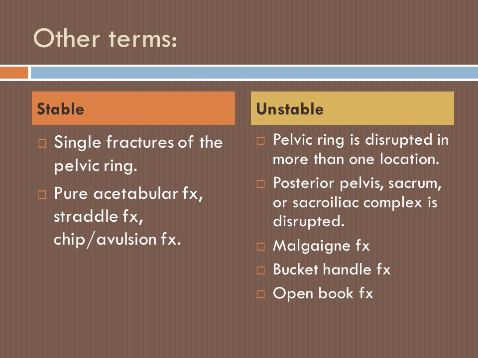 Other terms: Single fractures of the pelvic ring.