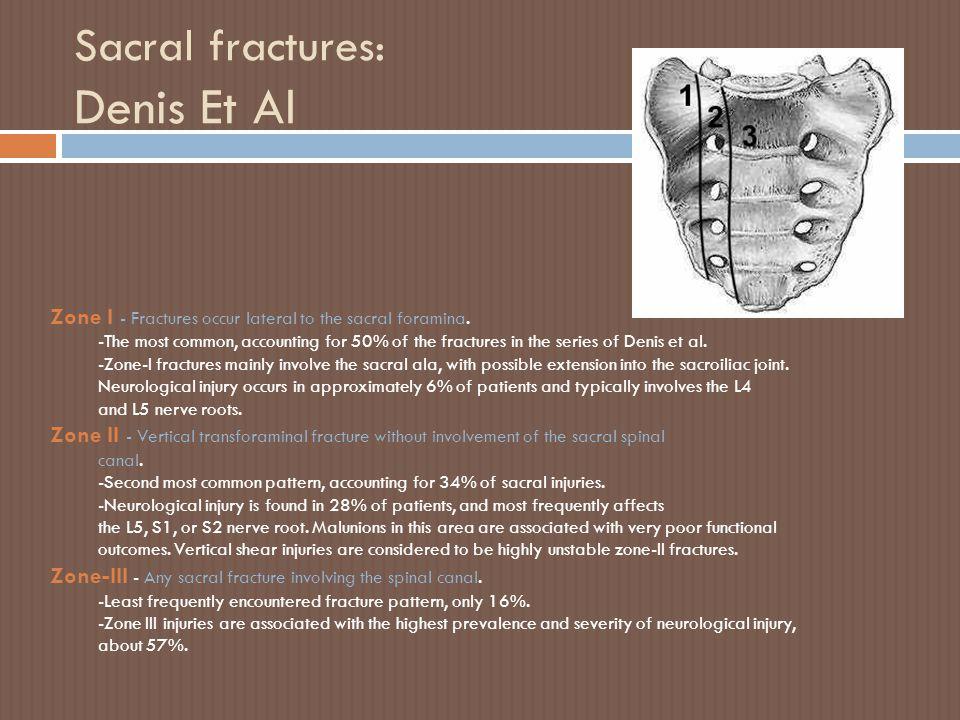 Sacral fractures: Denis Et Al