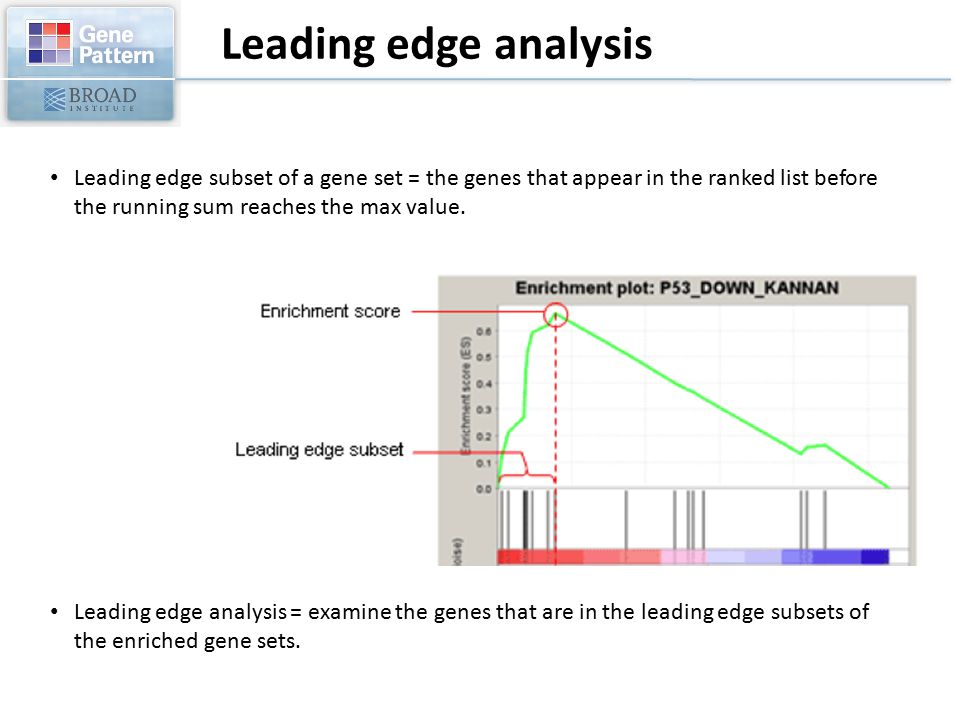 Leading edge analysis Leading edge subset of a gene set = the genes that appear in the ranked list before the running sum reaches the max value.