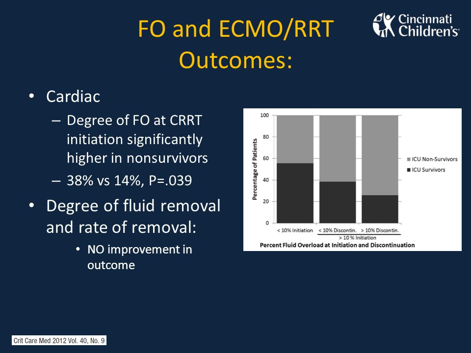 FO and ECMO/RRT Outcomes: