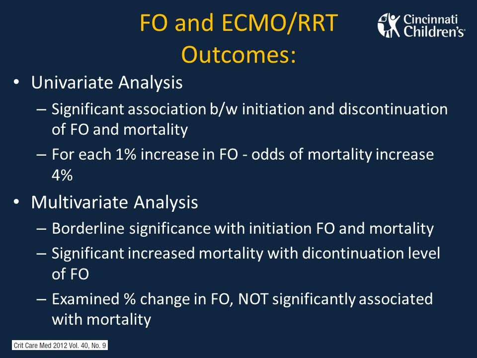FO and ECMO/RRT Outcomes: