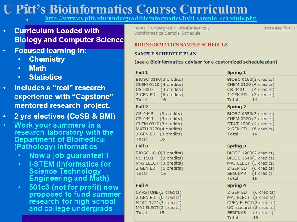 U Pitt's Bioinformatics Course Curriculum