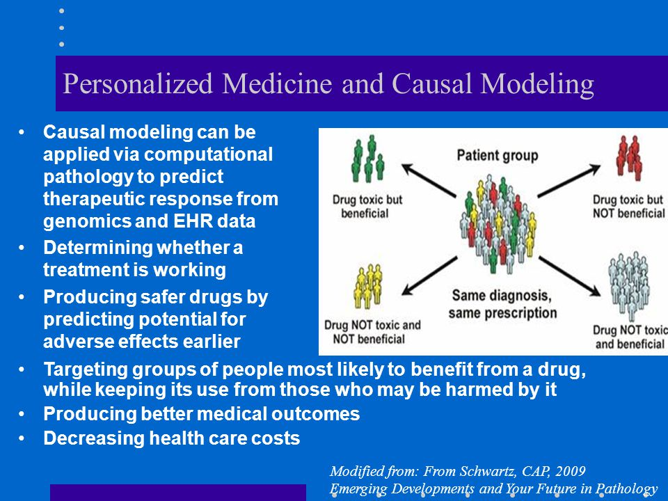 Personalized Medicine and Causal Modeling