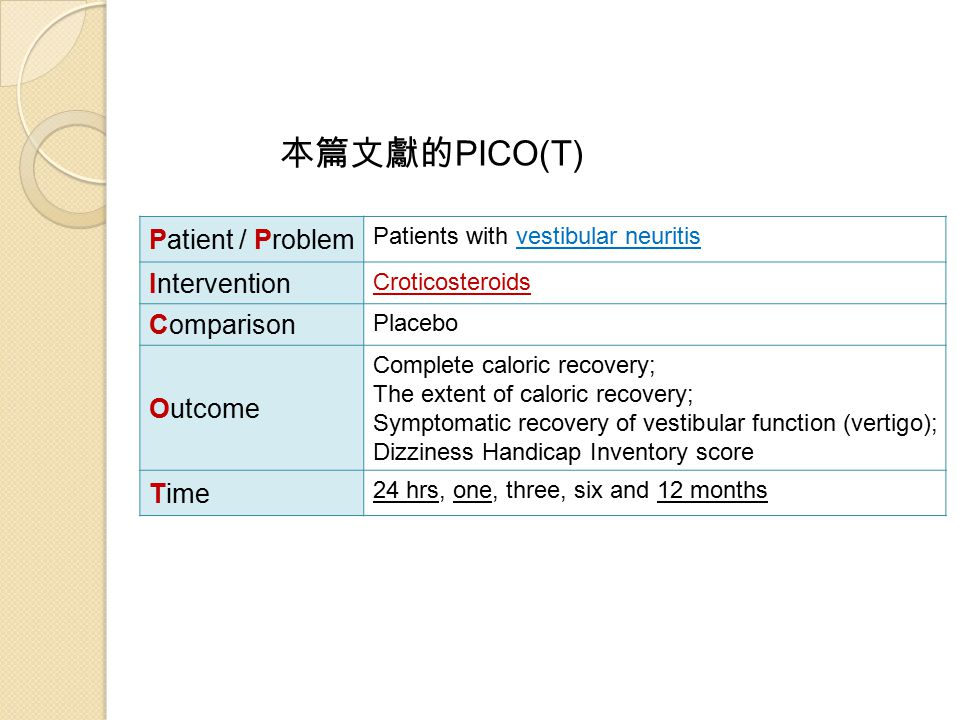 本篇文獻的PICO(T) Patient / Problem Intervention Comparison Outcome Time
