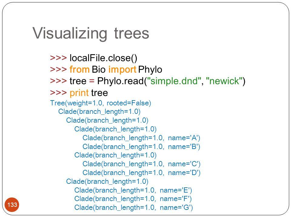 Visualizing trees