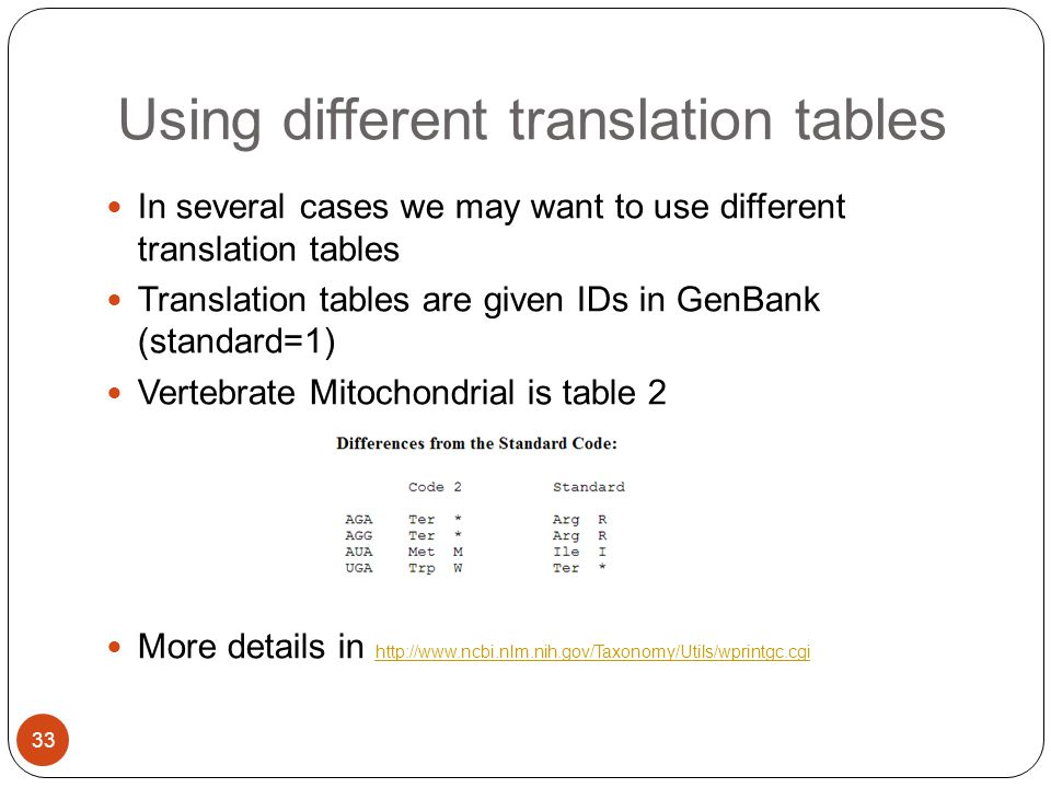 Using different translation tables