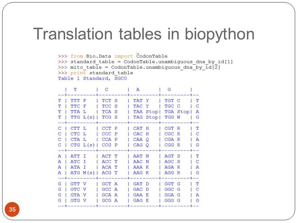 Translation tables in biopython