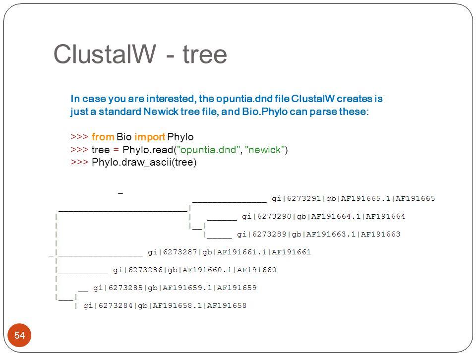 ClustalW - tree