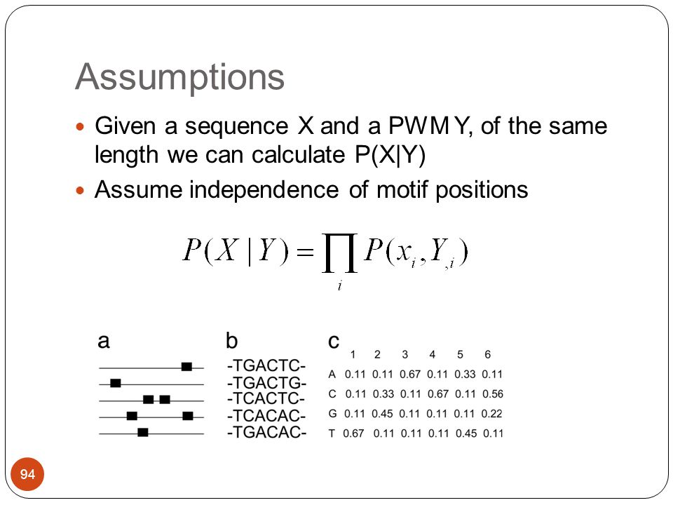 Assumptions Given a sequence X and a PWM Y, of the same length we can calculate P(X|Y) Assume independence of motif positions.