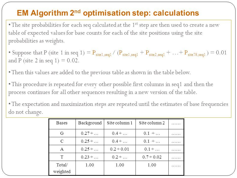 EM Algorithm 2nd optimisation step: calculations