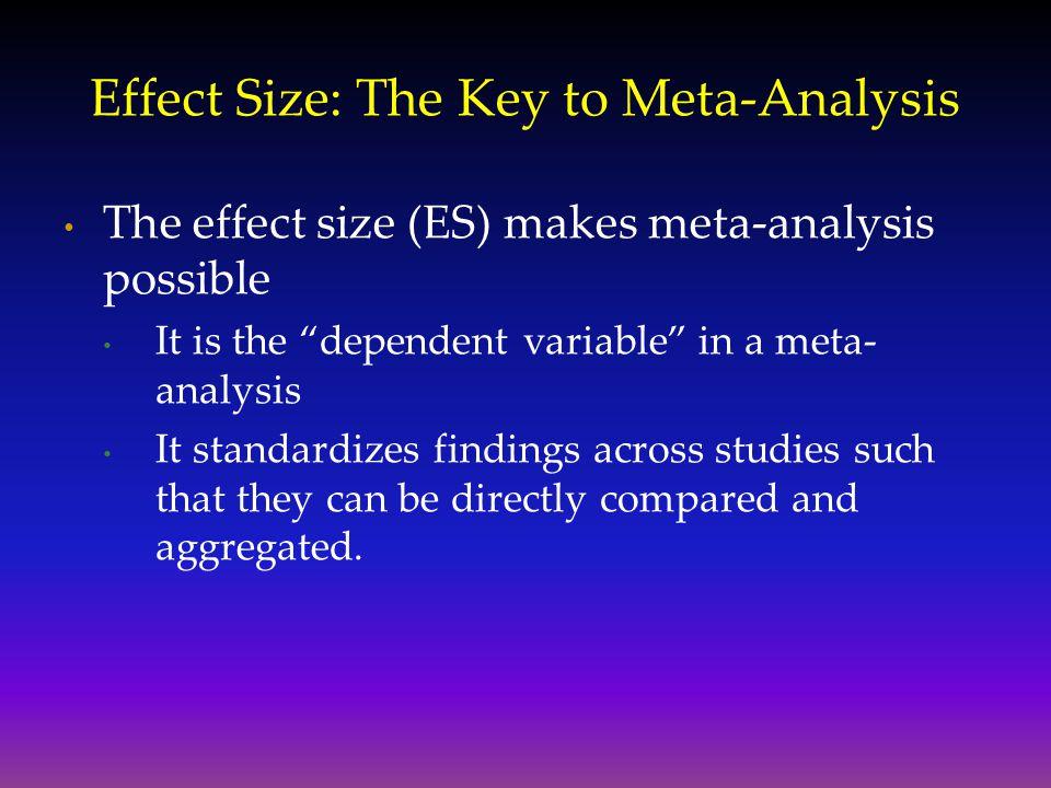 Effect Size: The Key to Meta-Analysis