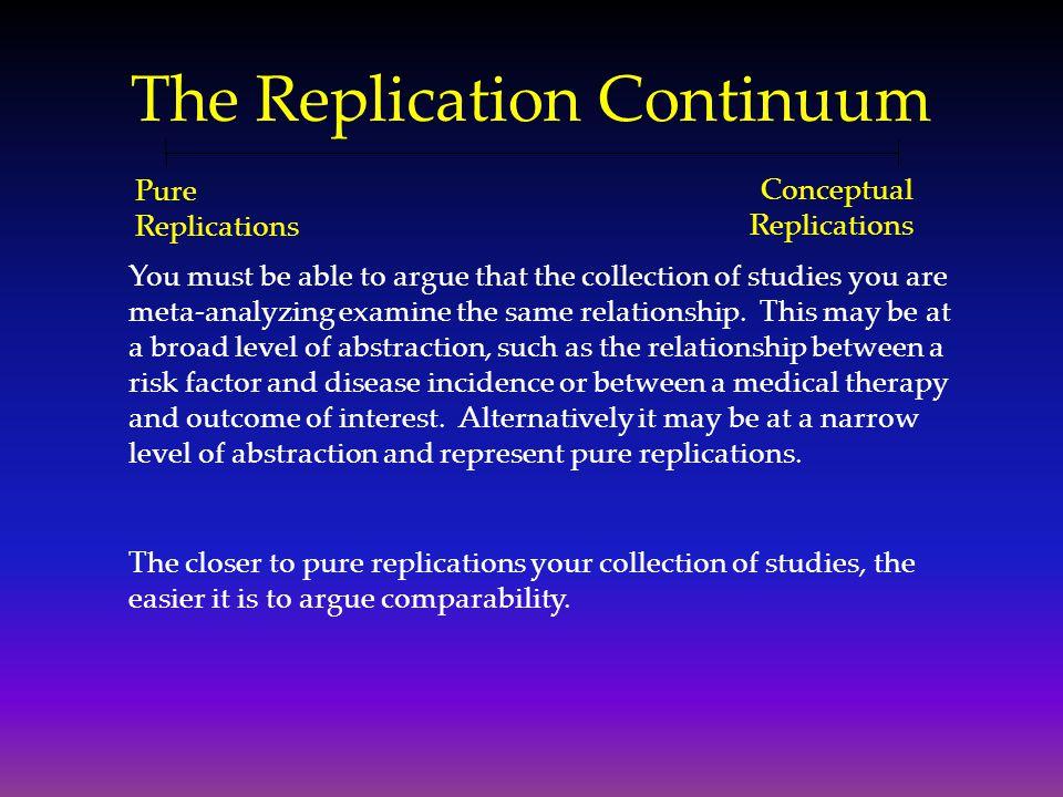 The Replication Continuum