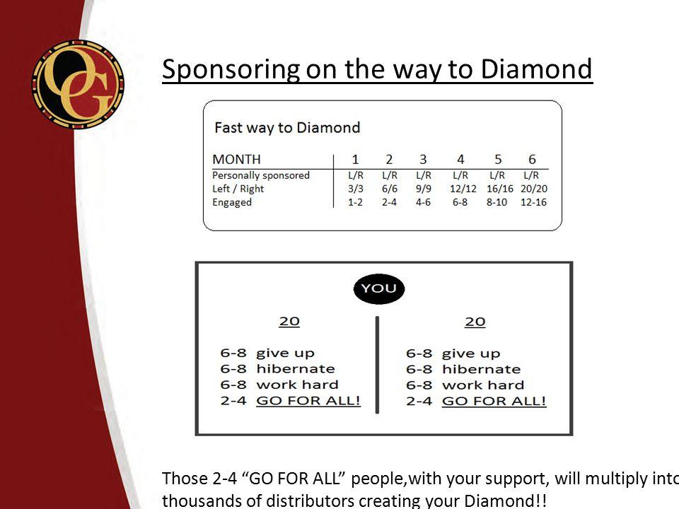 Sponsoring on the way to Diamond