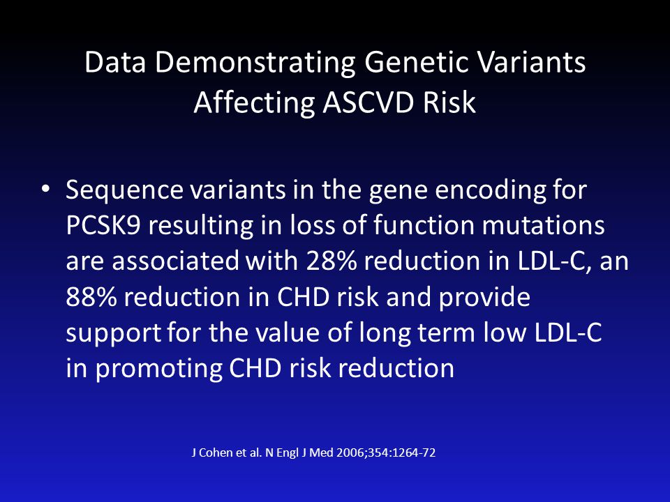 Data Demonstrating Genetic Variants Affecting ASCVD Risk