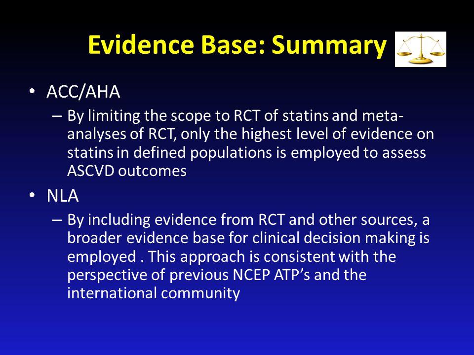 Evidence Base: Summary