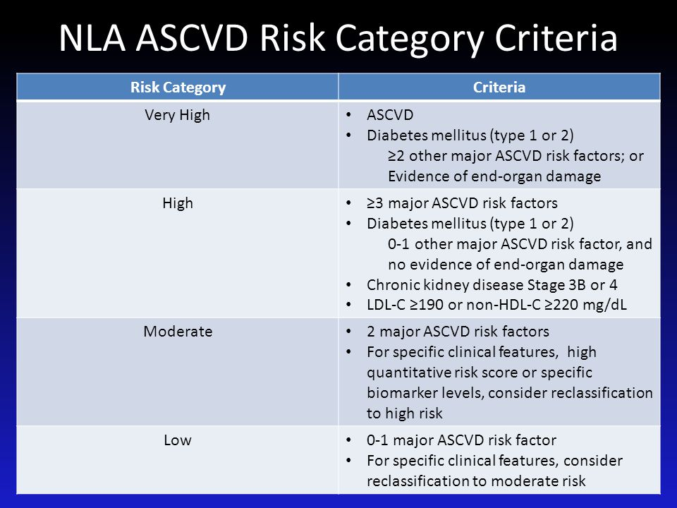 NLA ASCVD Risk Category Criteria
