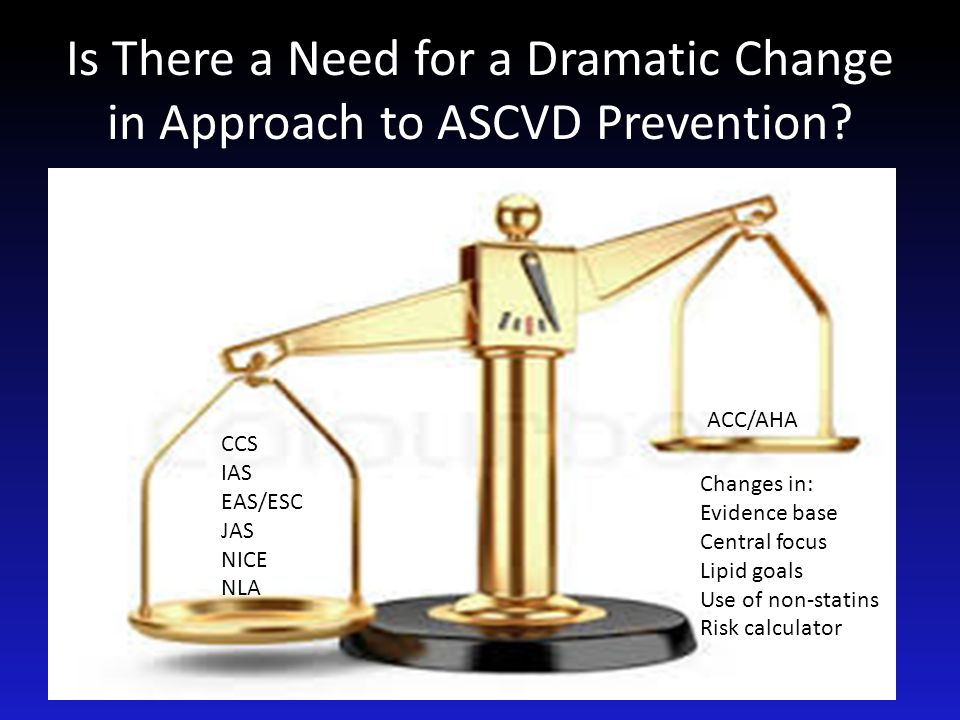 Is There a Need for a Dramatic Change in Approach to ASCVD Prevention