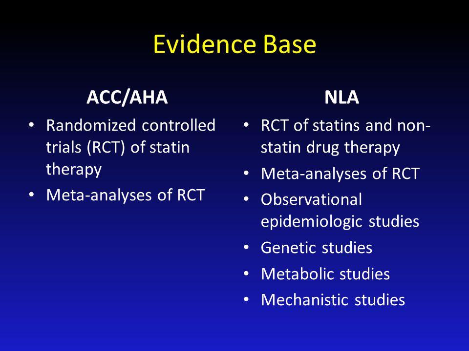 Evidence Base ACC/AHA NLA