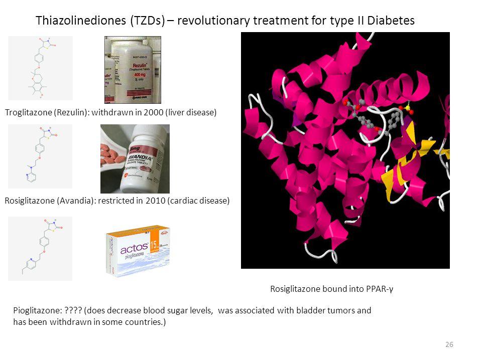 Thiazolinediones (TZDs) – revolutionary treatment for type II Diabetes