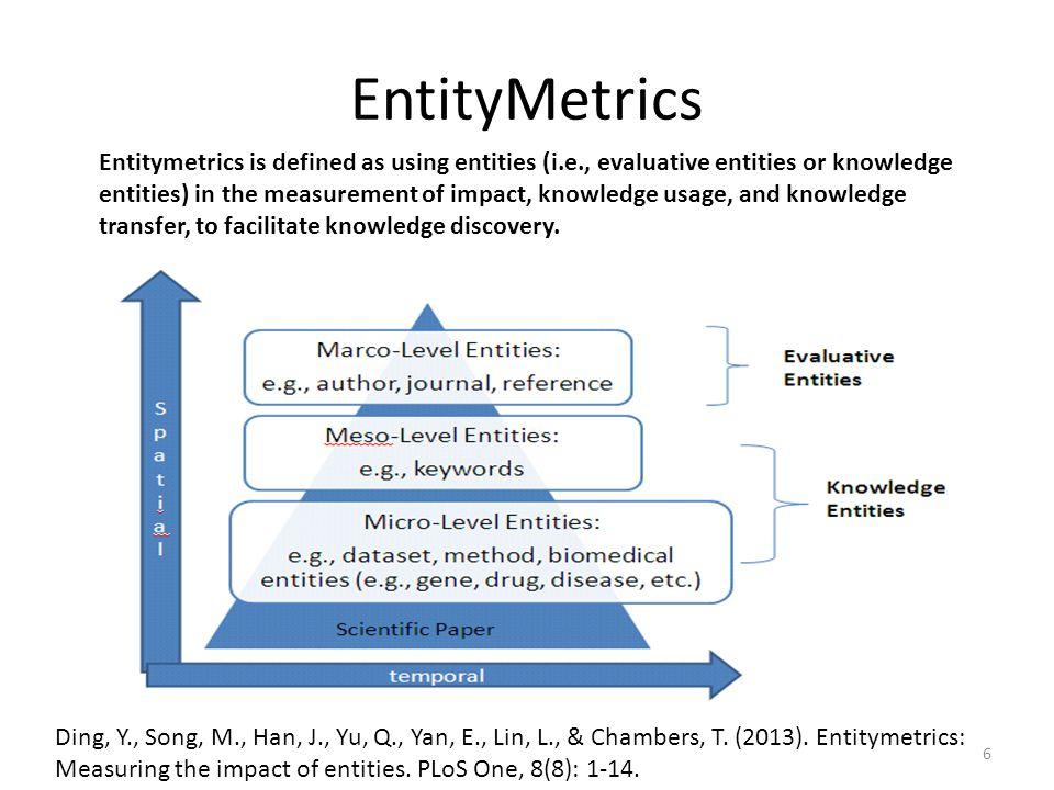 EntityMetrics