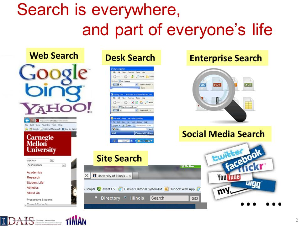 Search is everywhere, and part of everyone's life