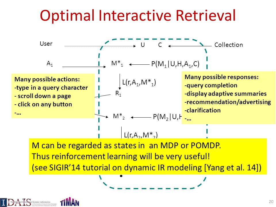Optimal Interactive Retrieval