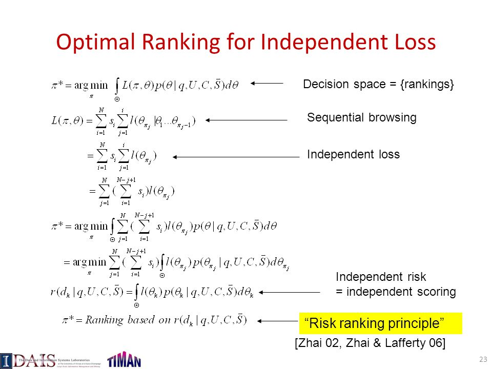 Optimal Ranking for Independent Loss