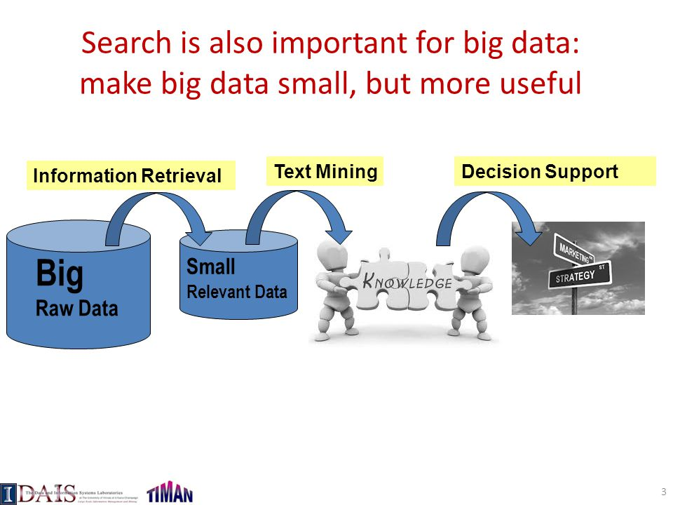 Search is also important for big data: make big data small, but more useful