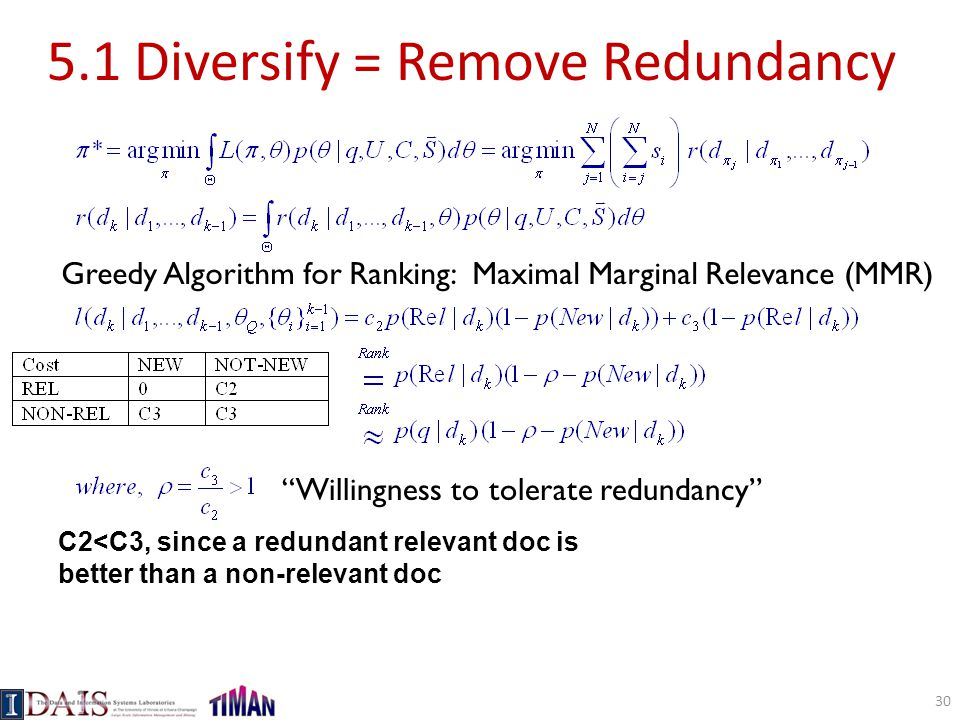 5.1 Diversify = Remove Redundancy